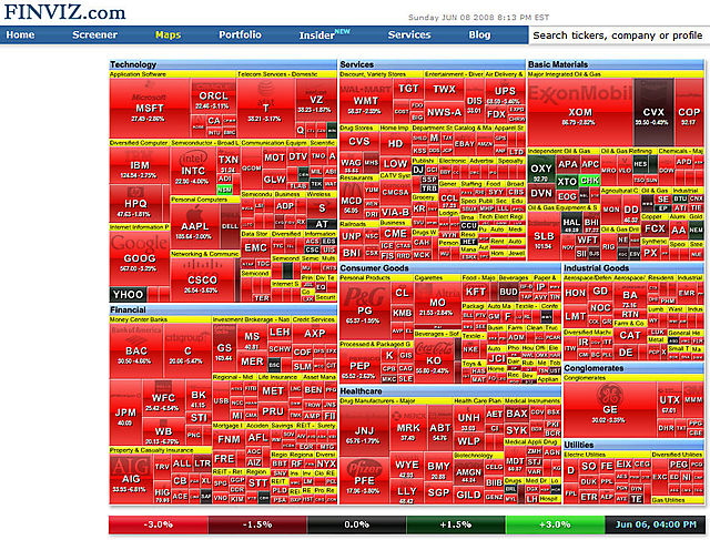 080606 Red Heat Map from FinViz