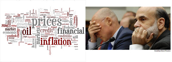 080718 Bernanke Speech WordCloud 600p