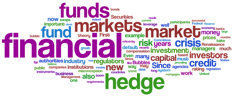 Hedge fund congressional hearings -text cloud