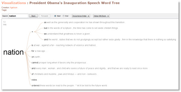 090120 Obama Speech Word Tree