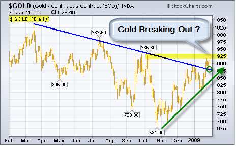 090130 Gold Breaking Out