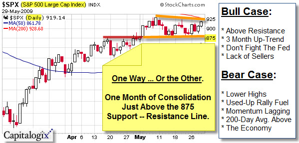 090531 SP500 Consolidation