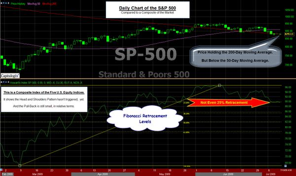 090711 SP500 and Composite