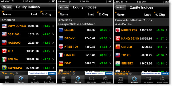 090830 World Equity Indices