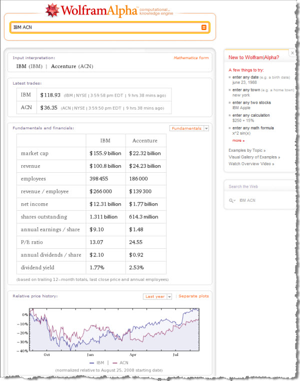 090823 Wolfram Alpha to Compare Stocks