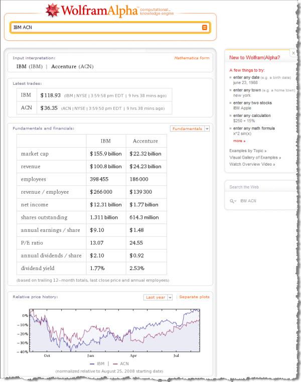 Capitalogix: August 2009