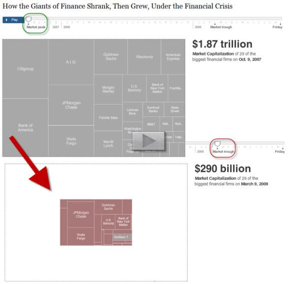 090927 Giants of Finance