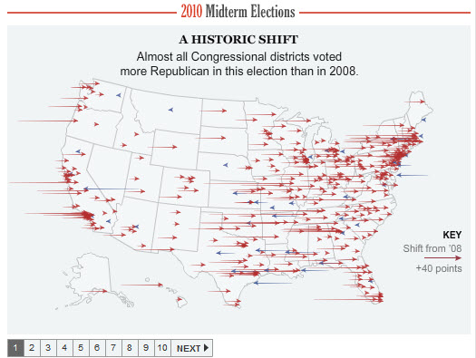 101107 NYTimes Midterm Election Results