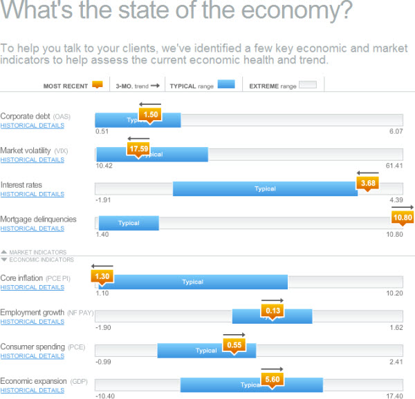 100425 State of the Economy