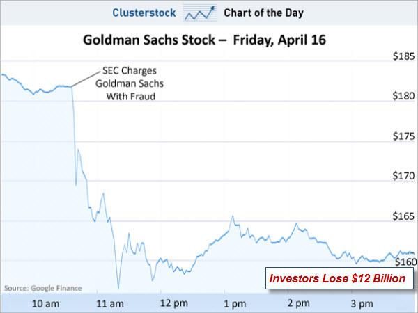 100416 Goldman Sachs' Bloodbath