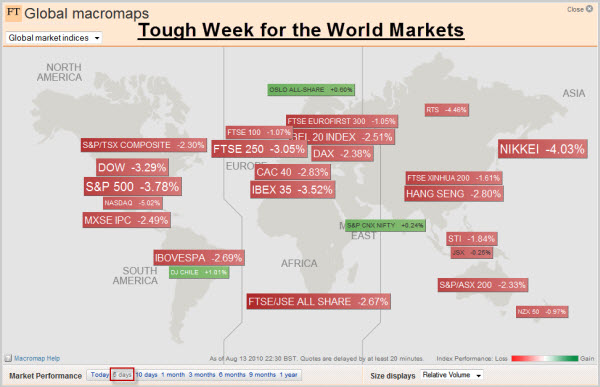100813 Tough Week for World Markets