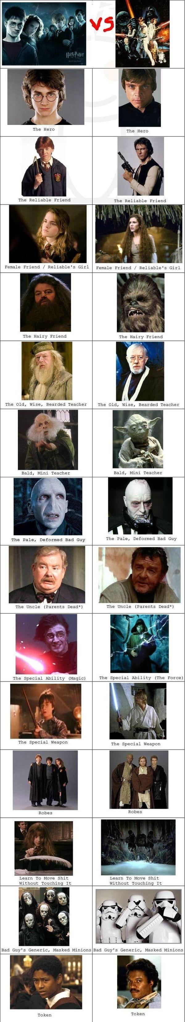 110709 Harry Potter versus Star Wars