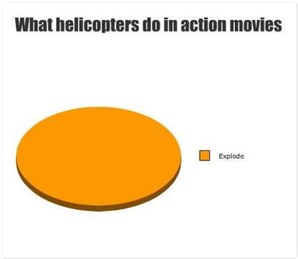 110918 Infographic Helicopters in Action Movies