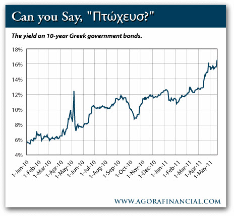 110522 Greek Bond Yeild Risk Premiums