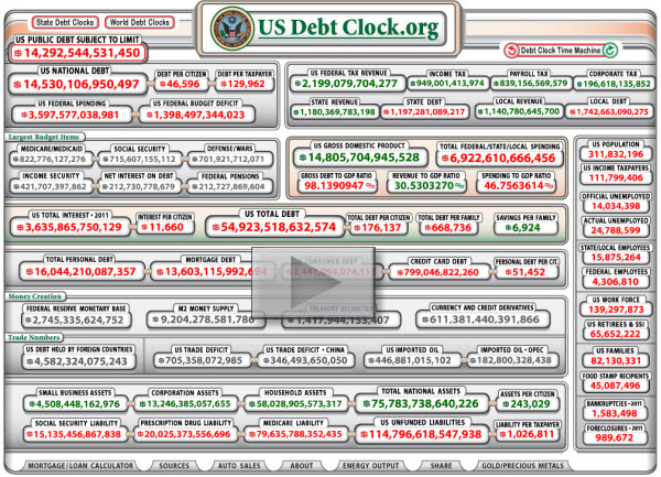 110724 US Debt Clock