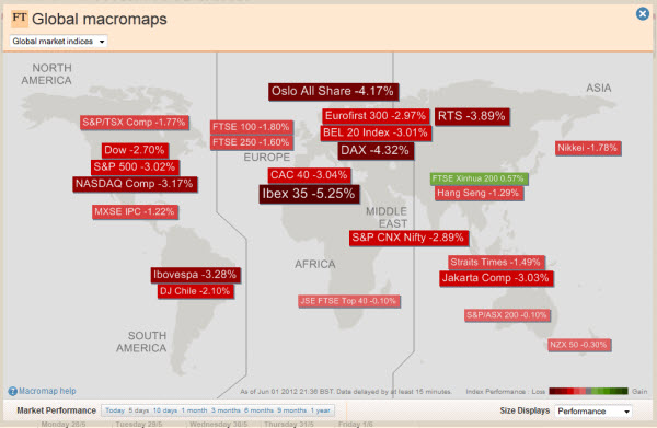 120602 Tough Week for Global Markets