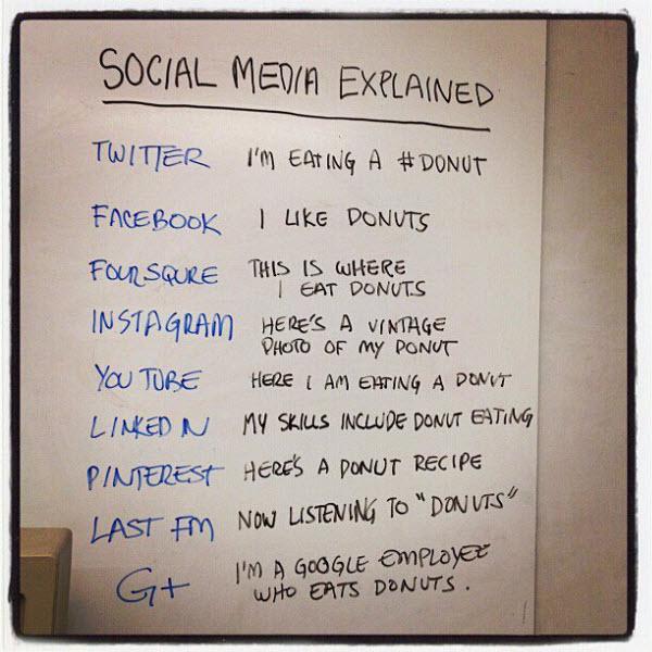 120218 Social Media Explained