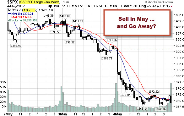 120506 Sell in May and Go Away