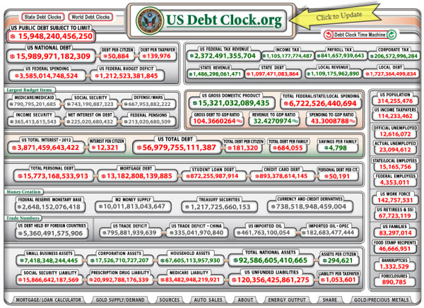 120828 US Debt Clock