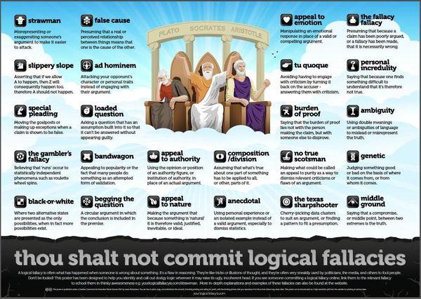 130823 Logical Fallacies