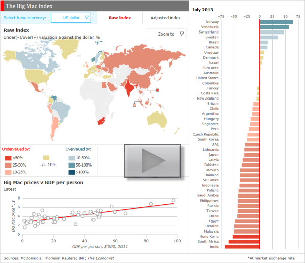 130717 Big Mac Index